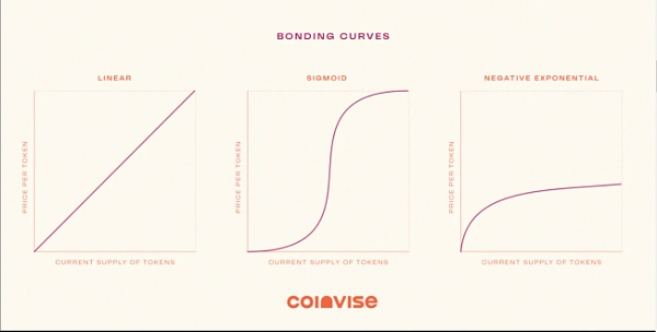 令牌经济系统:在为社区开发社交令牌之前应该知道的三件事