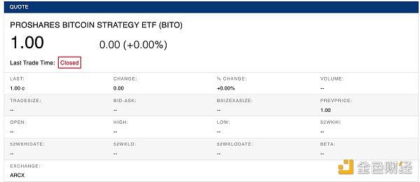 数字货币监视狗比特币期货ETF现货确认完毕ETF还远吗?
