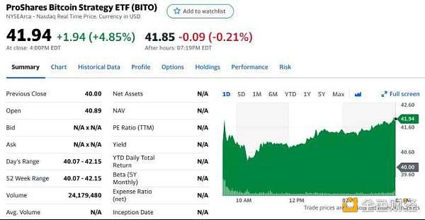 美国首个比特币期货交易所买卖基金打破了交易记录