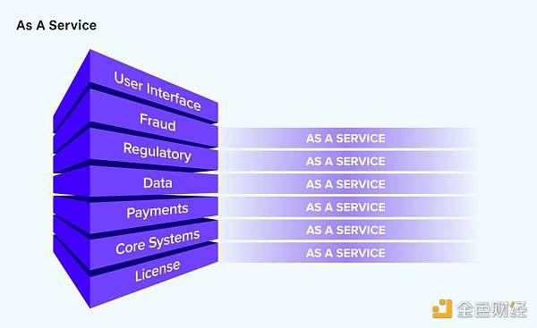 市场规模25万亿美元的金融服务业拥抱开源运动的潮流