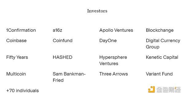  数字货币行情走势分析 数字货币观察   硅谷加密大VC支持的疯狂项目Worldcoin 金色财经