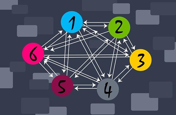 Layer2、跨链和公链三足鼎立 谁将实现区块链的可扩展梦想?