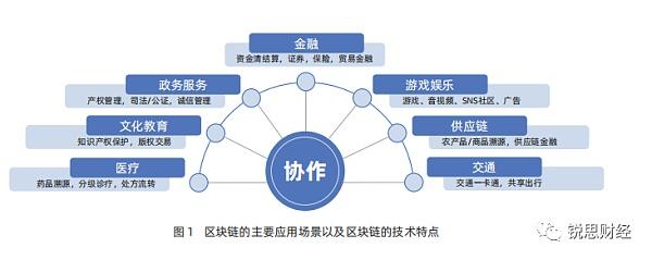 区块链:信任经济的崛起(二)
