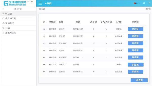 政务链(GACHAIN)- 平台下的应用软件 (至2018年3月05号)