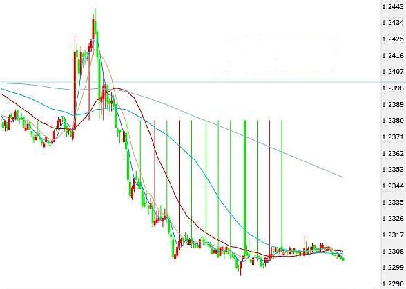 陈煦:最新外汇分析,昨夜欧元遭血洗,今日还将延续