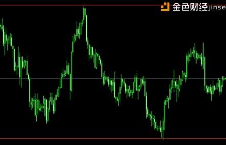 2018.03.13黄金 欧元兑美元 原油分析