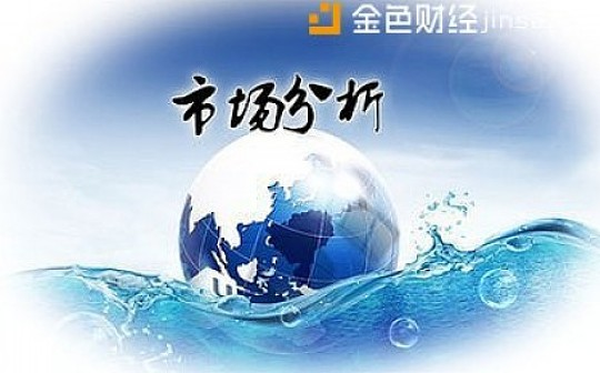 萧璟鑫:利率决议助黄金大涨,后续风险事件继续来袭