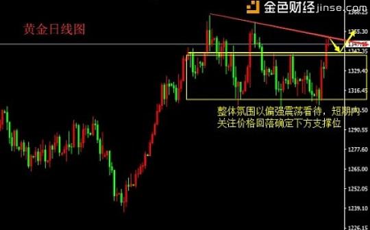 聂易铭:贸易战推升避险,黄金市场风生水起