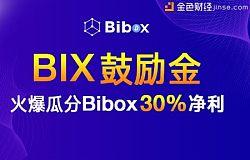 Bibox上调BIX鼓励金发放比例