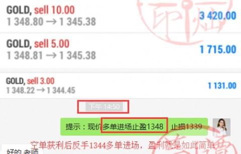 谭灿芸:黄金日内多空单双利,后市多单上看1360不是梦