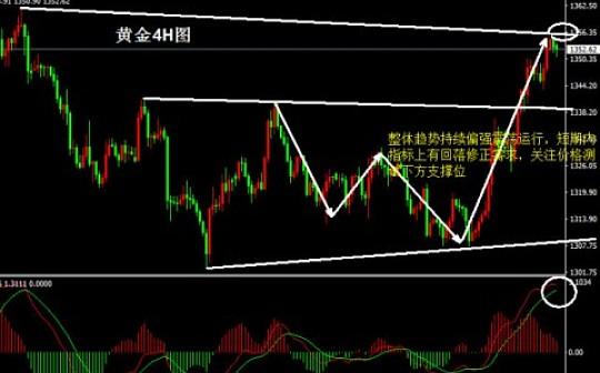 聂易铭:3.27虽贸易战缓和,但现货黄金多头支撑持续利好