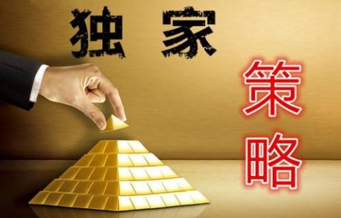 【凌枫点金】3.27黄金因避险上涨何时是头?黄金后市怎么看?