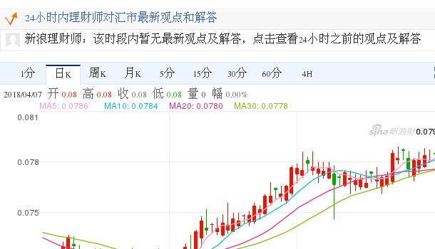 今日日元最新价格_日元对瑞典克朗汇率_2018.04.08日元对瑞典克朗汇率走势图