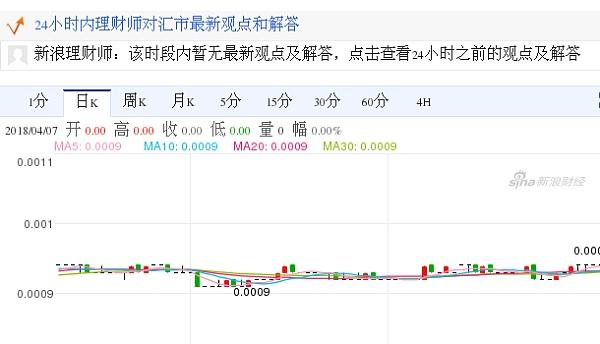 韩币对美元汇率分时走势图(2018.04.08)