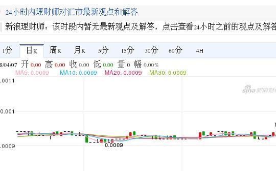 今日韩币最新价格_韩币对美元汇率_2018.04.08韩币对美元汇率走势图
