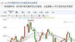 今日港元最新价格_港元对韩币汇率_2018.04.08港元对韩币汇率走势图
