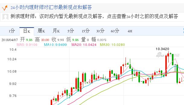 今日日元最新价格_日元对韩币汇率_2018.04.08日元对韩币汇率走势图