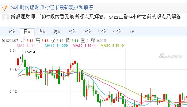今日泰铢最新价格_泰铢对日元汇率_2018.04.08泰铢对日元汇率走势图