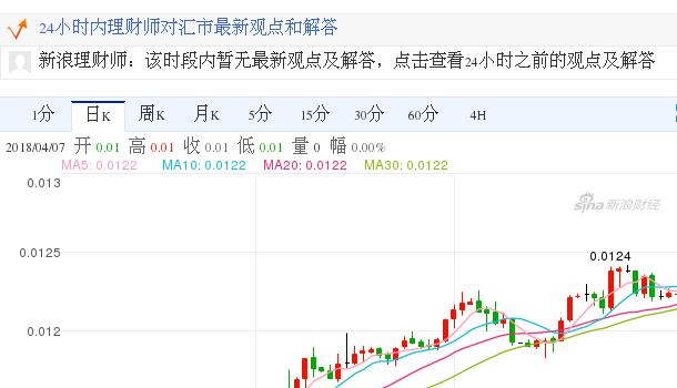 今日日元最新价格_日元对澳大利亚元汇率_2018.04.08日元对澳大利亚元汇率走势图
