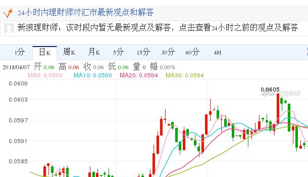 今日日元最新价格_日元对人民币汇率_2018.04.08日元对人民币汇率走势图