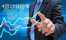 做一个留有余地的趋势投资者 | 4月19日行情分析