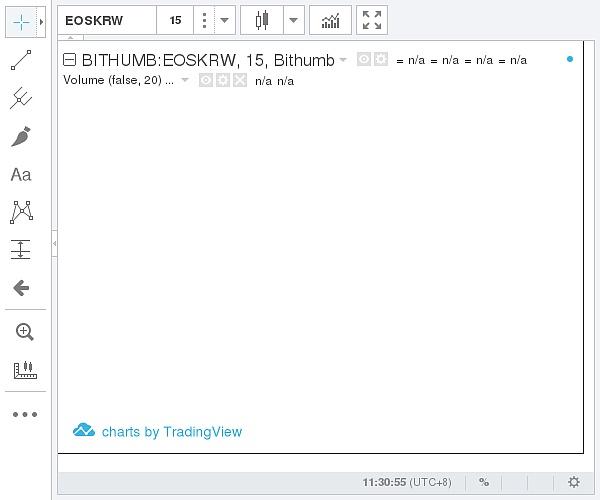 (Bithumb EOS价格示意图 图片来源:金色财经)