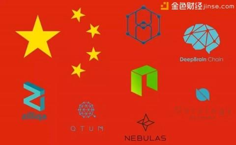 我为什么说中国的区块链市场被严重低估了