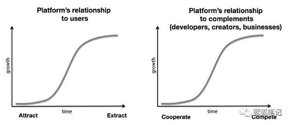 区块链的去中心化为什么很重要?