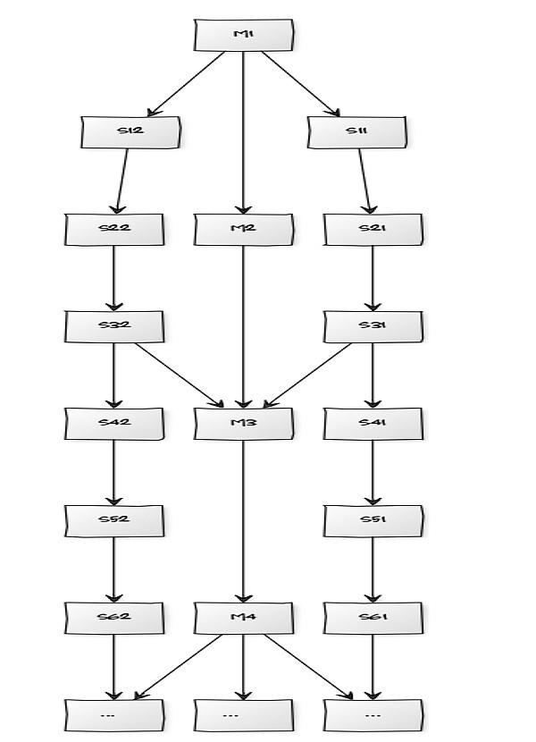 """V神提出""""交叉链接链""""概念 旨在实现最小分片规范"""