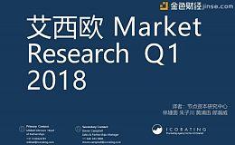 艾西欧Rating区块链行业报告·中文版首发——Node Capital研究院