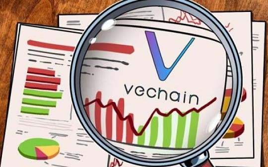 每周价格概览:VeChain