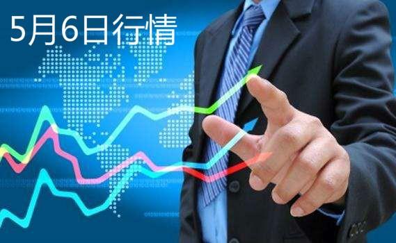 市场变化多端,切勿追涨杀跌,5月6日行情分析