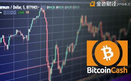 亚洲加密货币市场交易简讯:表现最好的是比特币现金