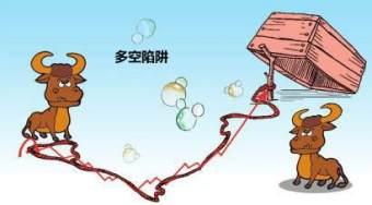 【黄金投资入门】在黄金投资中多头和空头分别指的是什么?