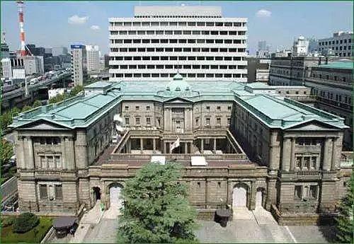 日本银行俯视图