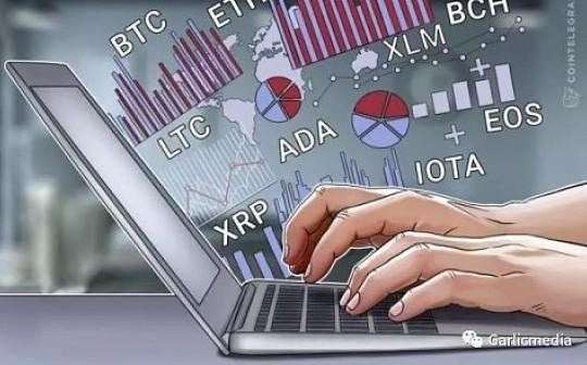 BTC, ETH, BCH, XRP, XLM, LTC, ADA, IOTA, EOS价格分析5月7日
