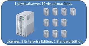 CyberVein的虚拟机(CVVM)如何带你玩转区块链3.0