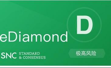 多家私募机构要求退币,eDiamond 竟然还能估值 100 亿美元?|标准共识评级