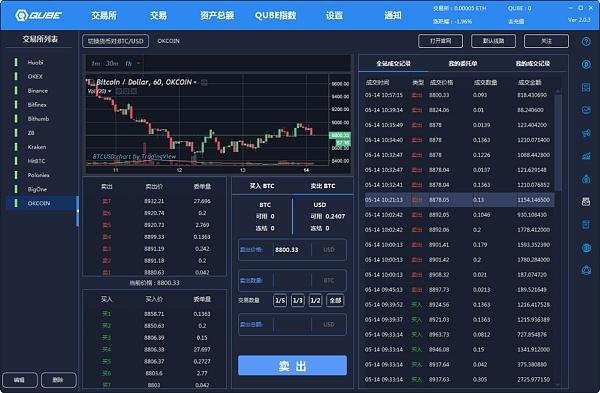 """数字货币的彭博""""QUBE终端""""推出中文版 聚合全球主流数字货币交易所"""