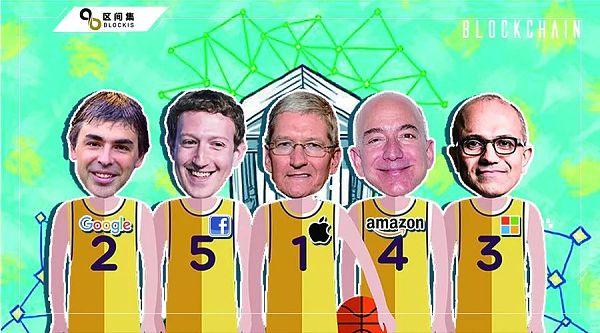 """脸书、苹果、微软、谷歌、亚马逊 """"五大帝国""""进击区块链"""