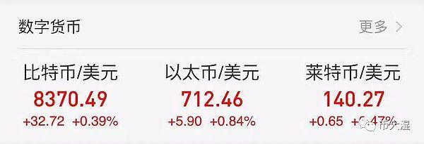 【深度】各国数字货币博弈进入加速期