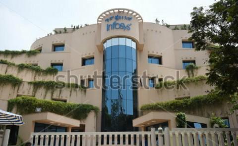 【ZB资讯】Infosys与7家印度银行合作开展区块链贸易融资网络