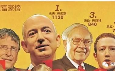 虚拟货币好还是不好?听听世界上最有钱的四大富豪怎么说