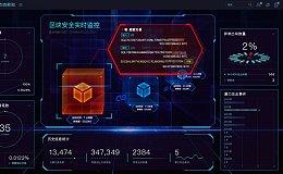 360发布区块链安全态势感知系统