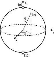量子计算机的计算原理