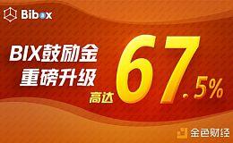 【活动】Bibox再度上调BIX鼓励金发放比例