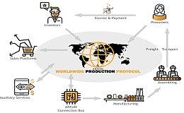 曾把区块链引入制造业领域的ARXUM将进行初始代币发行