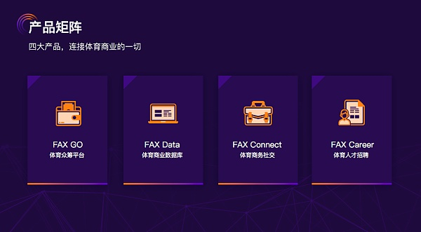 FAXPORT核心板块FAX GO :我们不追热点,我们创造热点