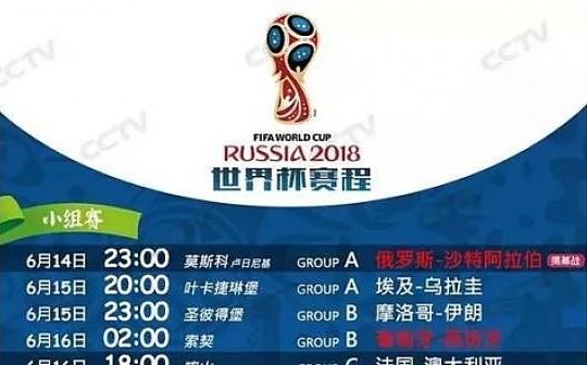 [海豚区块链] 世界杯来袭,我们都要集体高潮一次