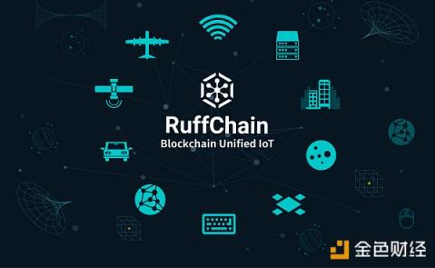 Ruff:物联网+区块链的无限可能不靠炒作